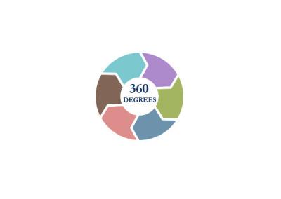360 Degrees Entrepreneurship